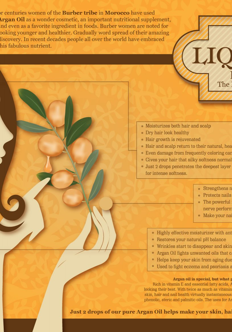 argan-oil-infographic
